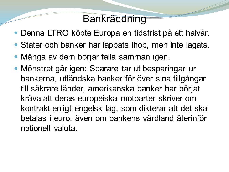 Bankräddning Denna LTRO köpte Europa en tidsfrist på ett halvår.