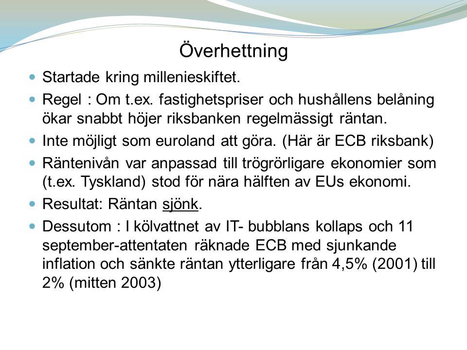Överhettning Startade kring millenieskiftet.