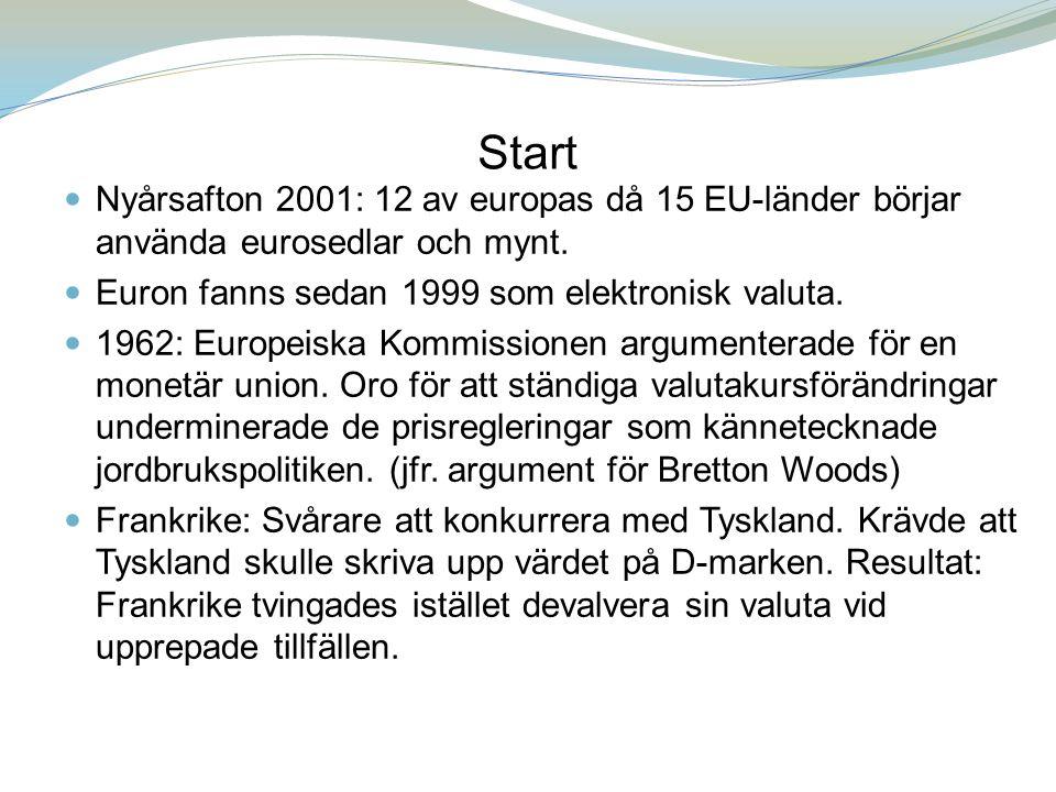 Start Nyårsafton 2001: 12 av europas då 15 EU-länder börjar använda eurosedlar och mynt. Euron fanns sedan 1999 som elektronisk valuta.