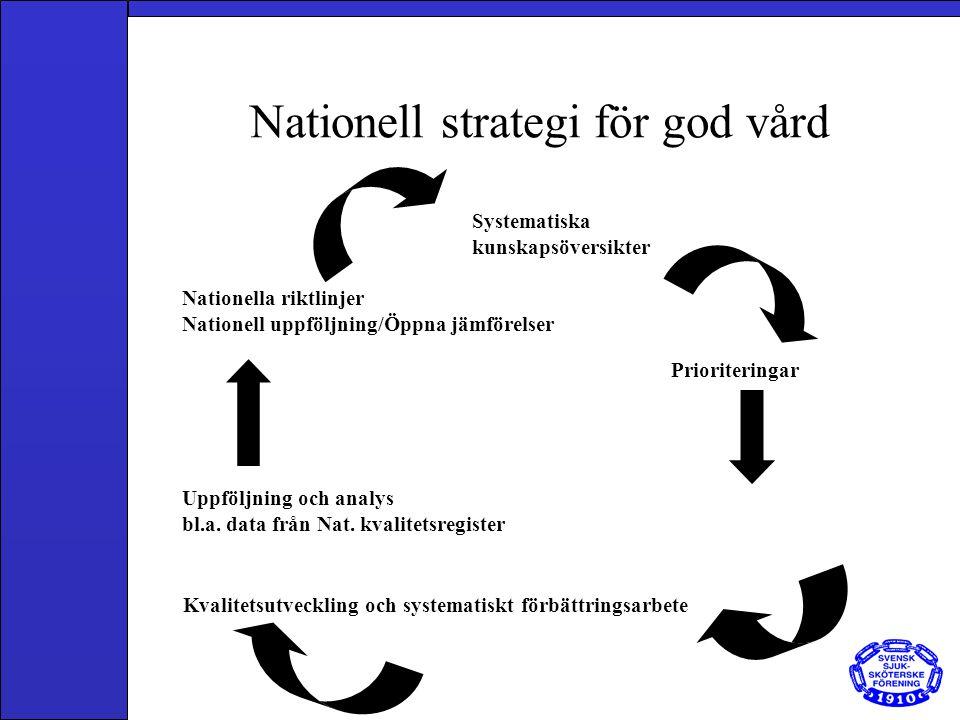 Nationell strategi för god vård