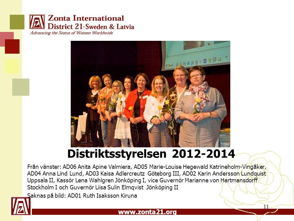 Distriktsstyrelsen 2012-2014