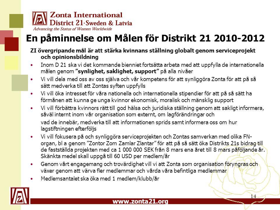 En påminnelse om Målen för Distrikt 21 2010-2012