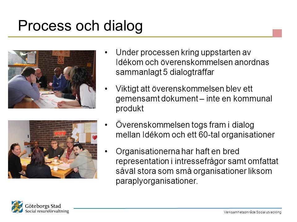 Process och dialog Under processen kring uppstarten av Idékom och överenskommelsen anordnas sammanlagt 5 dialogträffar.