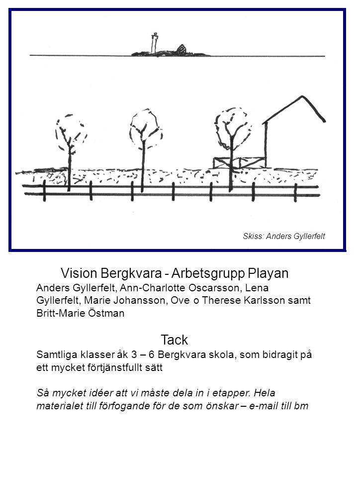 Vision Bergkvara - Arbetsgrupp Playan