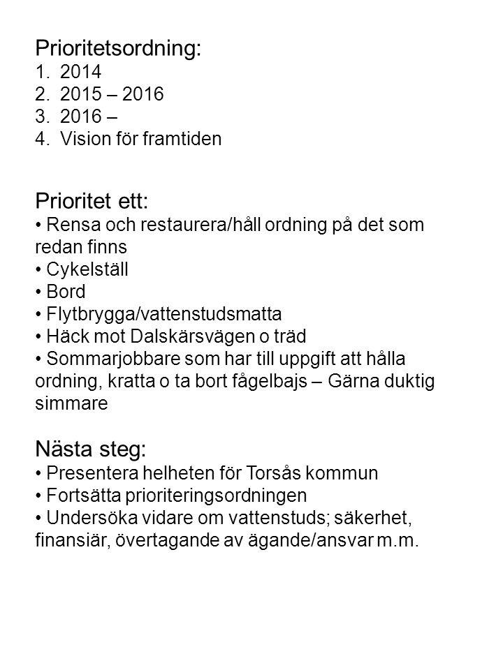 Prioritetsordning: Prioritet ett: Nästa steg: 2014 2015 – 2016 2016 –