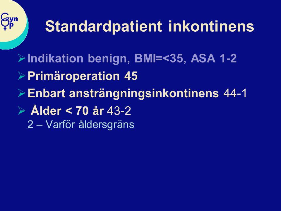 Standardpatient inkontinens