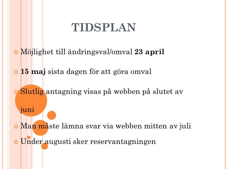 TIDSPLAN Möjlighet till ändringsval/omval 23 april