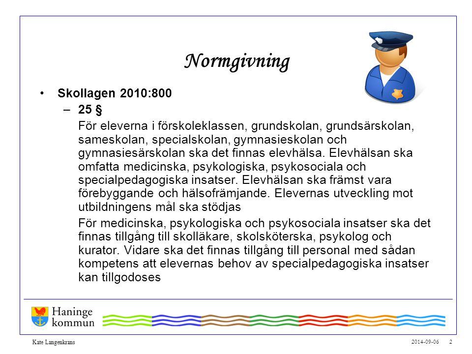 Normgivning Skollagen 2010:800 25 §