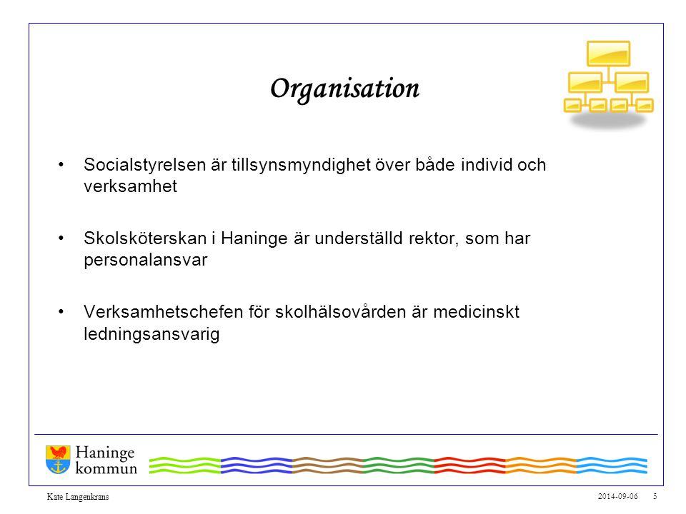 Organisation Socialstyrelsen är tillsynsmyndighet över både individ och verksamhet.