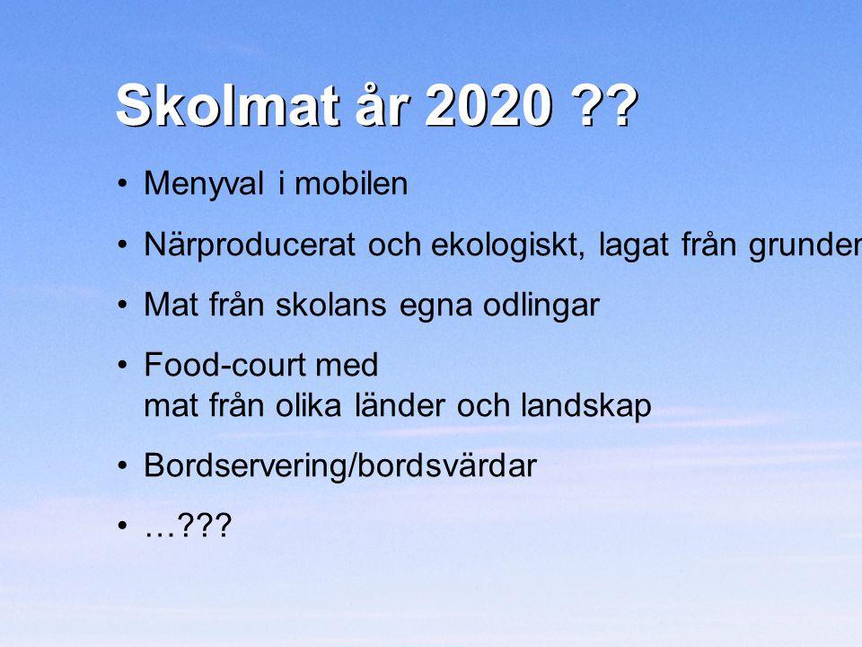 Skolmat år 2020 Skolmat år 2020 Menyval i mobilen