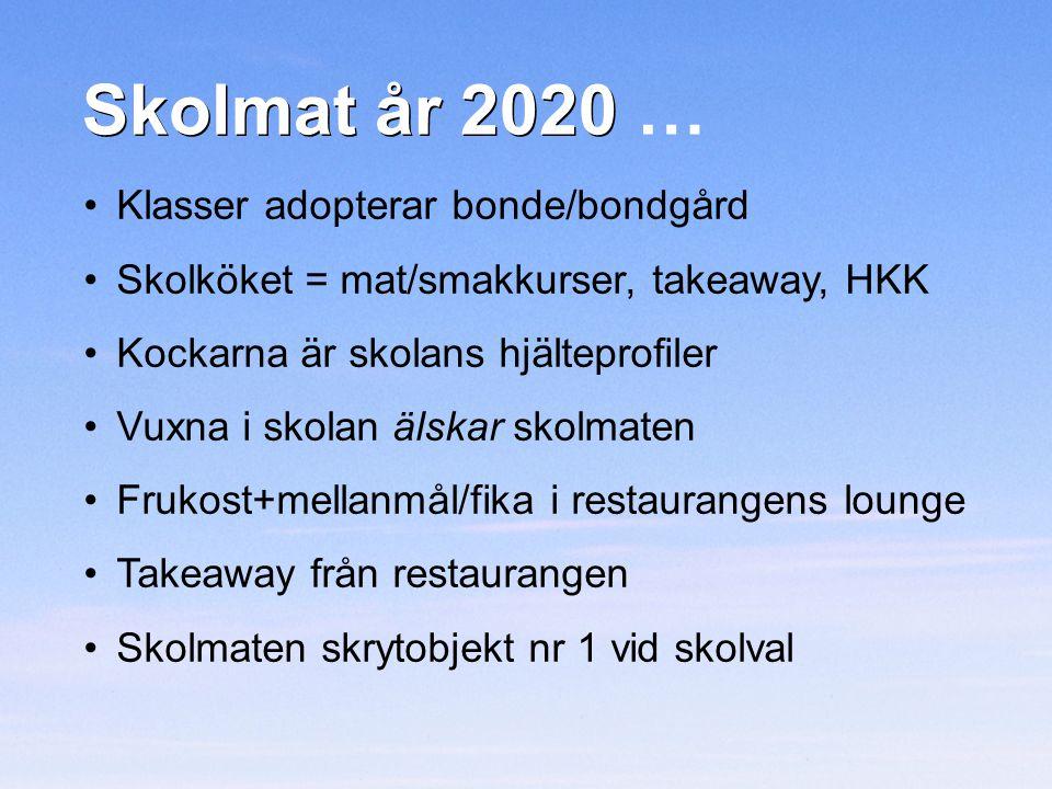 Skolmat år 2020 … Skolmat år 2020 Klasser adopterar bonde/bondgård