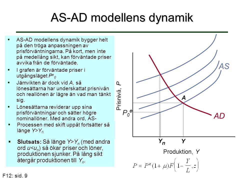 AS-AD modellens dynamik