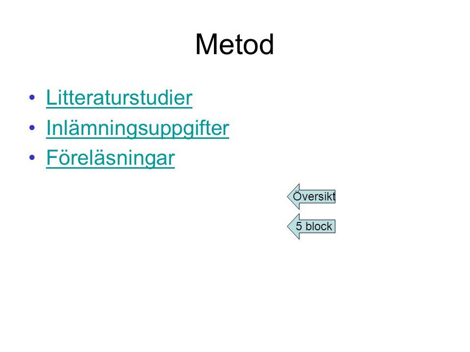Metod Litteraturstudier Inlämningsuppgifter Föreläsningar Översikt