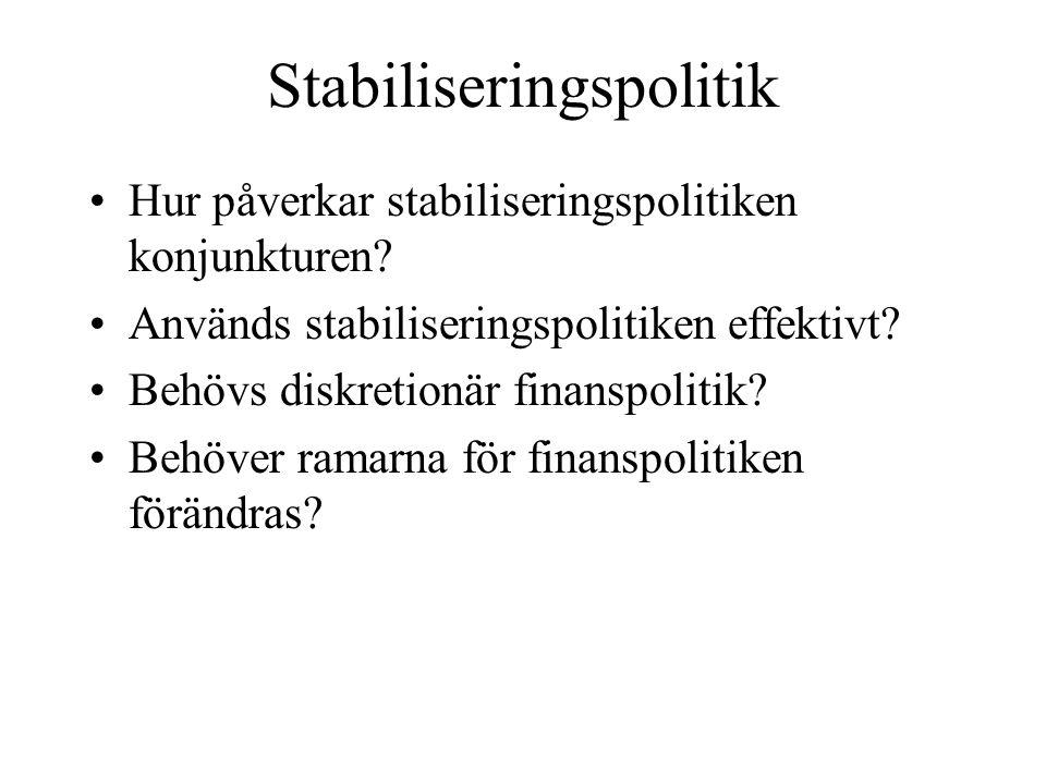 Stabiliseringspolitik