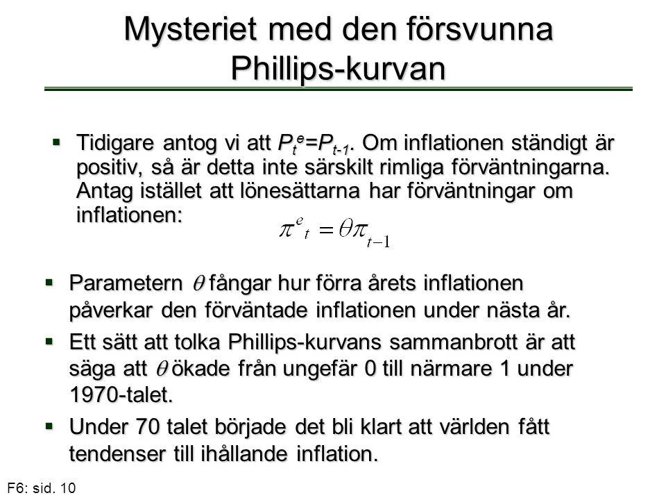 Mysteriet med den försvunna Phillips-kurvan