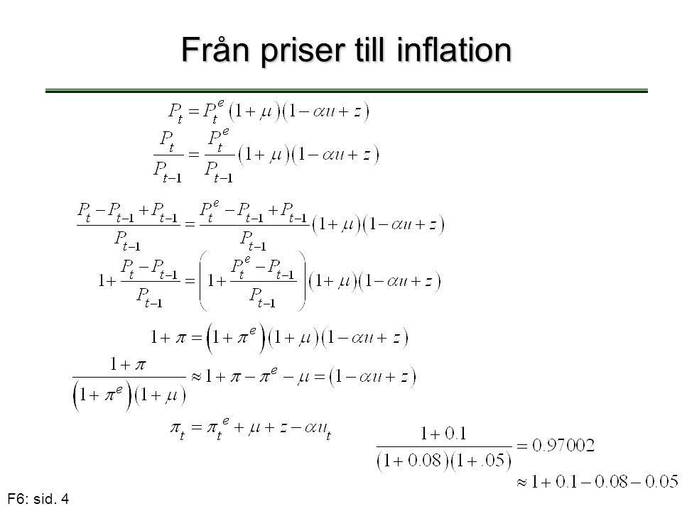 Från priser till inflation