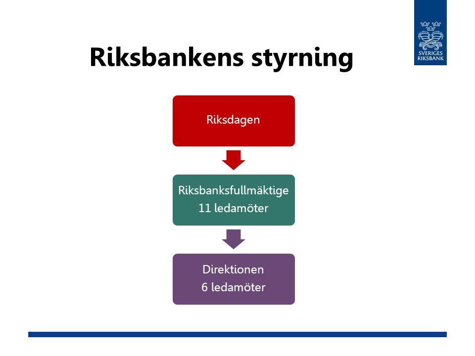 Riksbanksfullmäktige