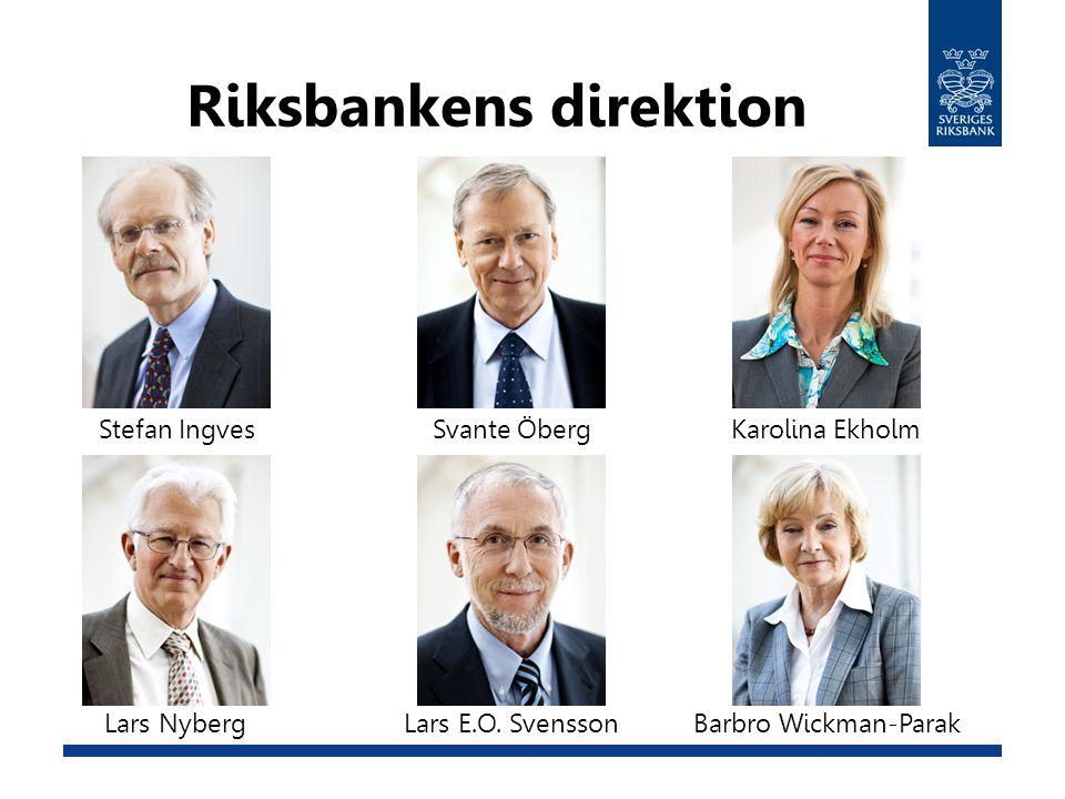 Riksbankens direktion