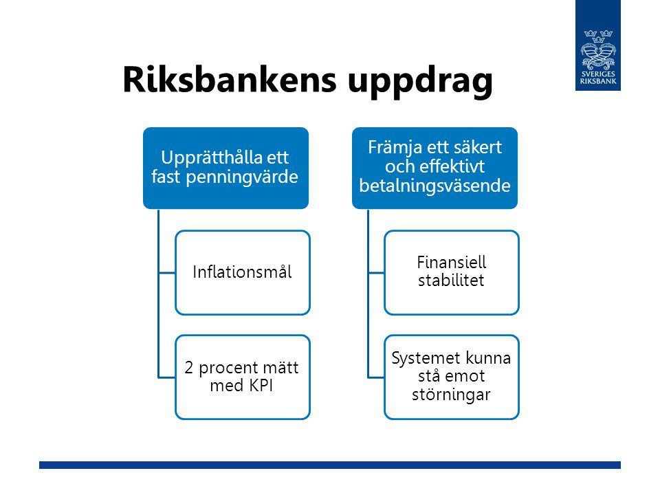 Riksbankens uppdrag Främja ett säkert och effektivt betalningsväsende
