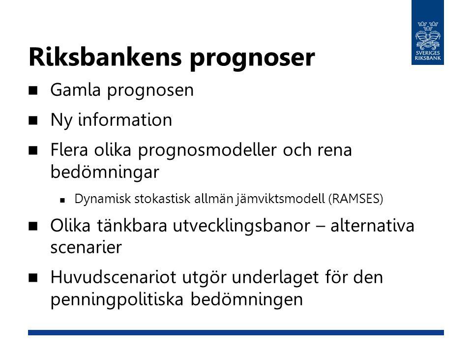 Riksbankens prognoser