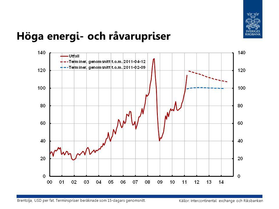 Höga energi- och råvarupriser