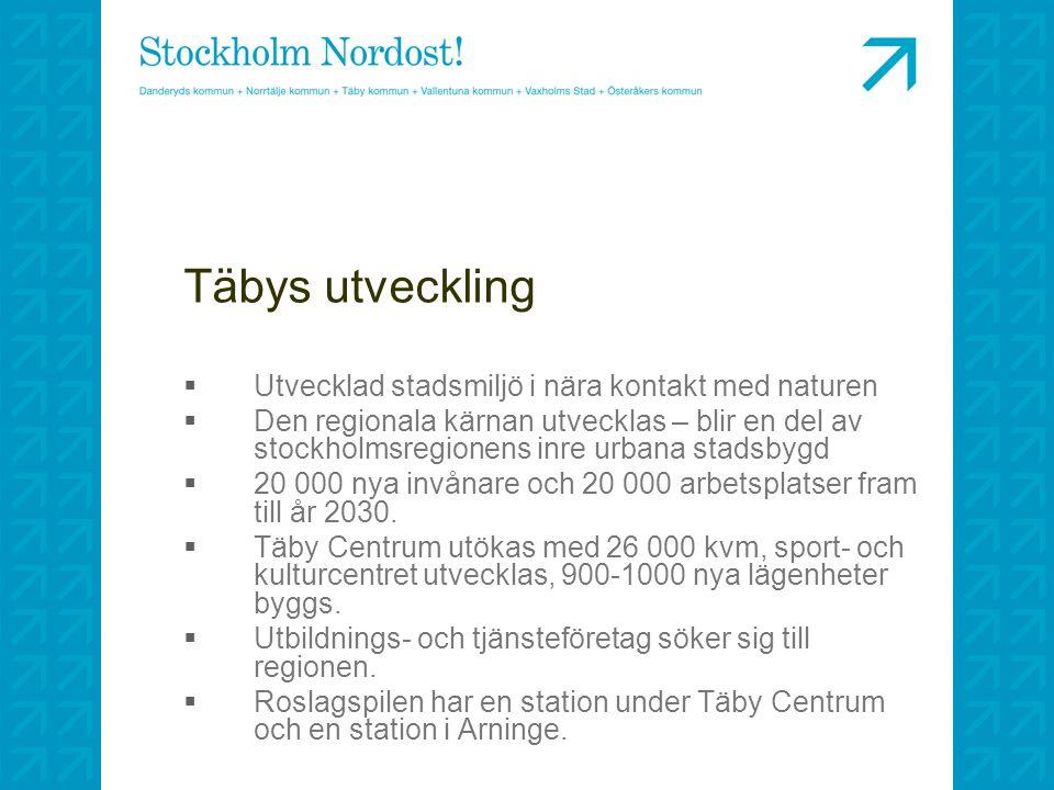 Täbys utveckling Utvecklad stadsmiljö i nära kontakt med naturen