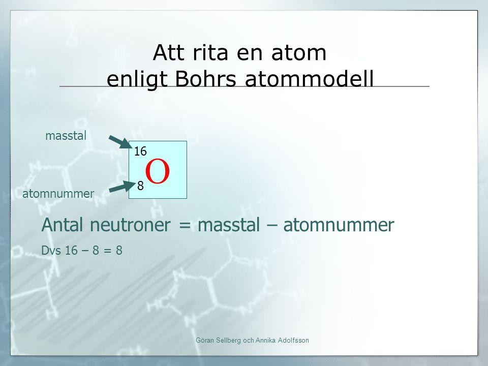Att rita en atom enligt Bohrs atommodell