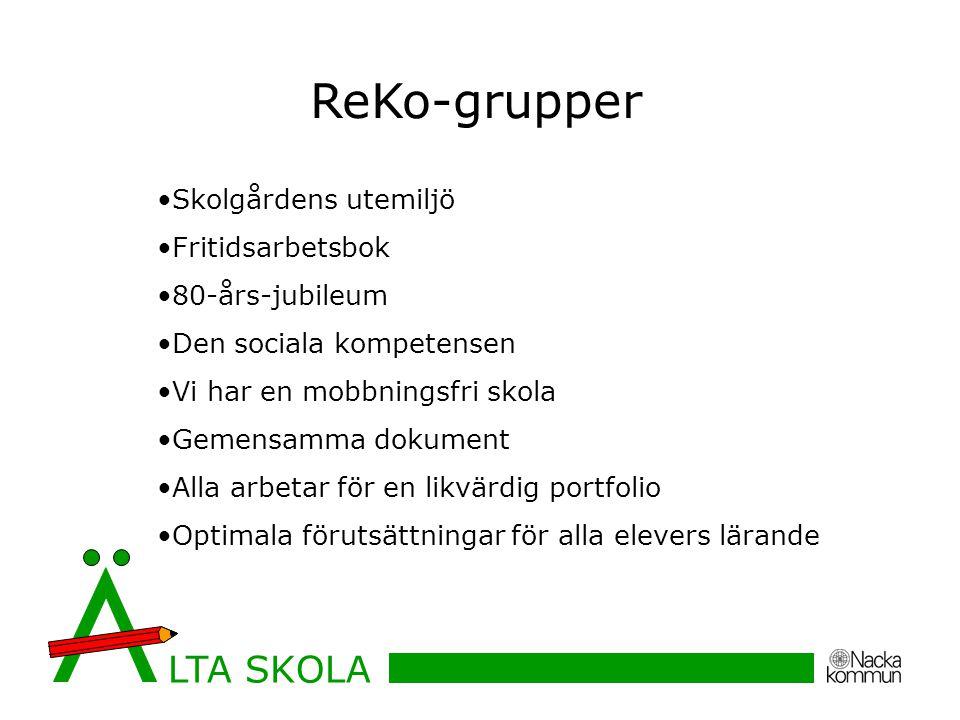 ReKo-grupper LTA SKOLA Skolgårdens utemiljö Fritidsarbetsbok