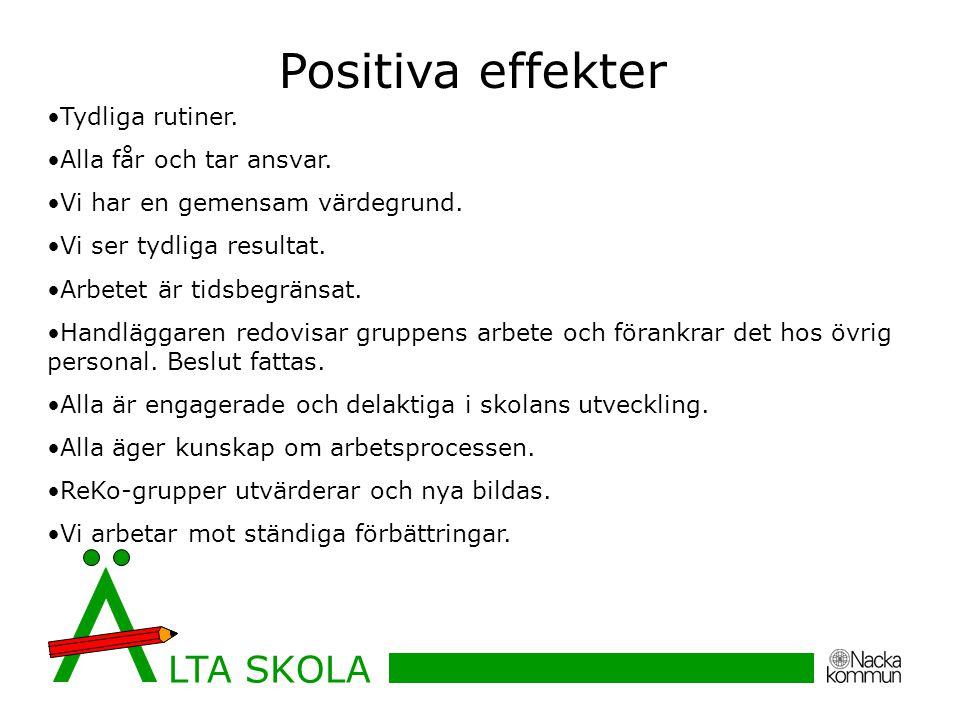 Positiva effekter LTA SKOLA Tydliga rutiner. Alla får och tar ansvar.
