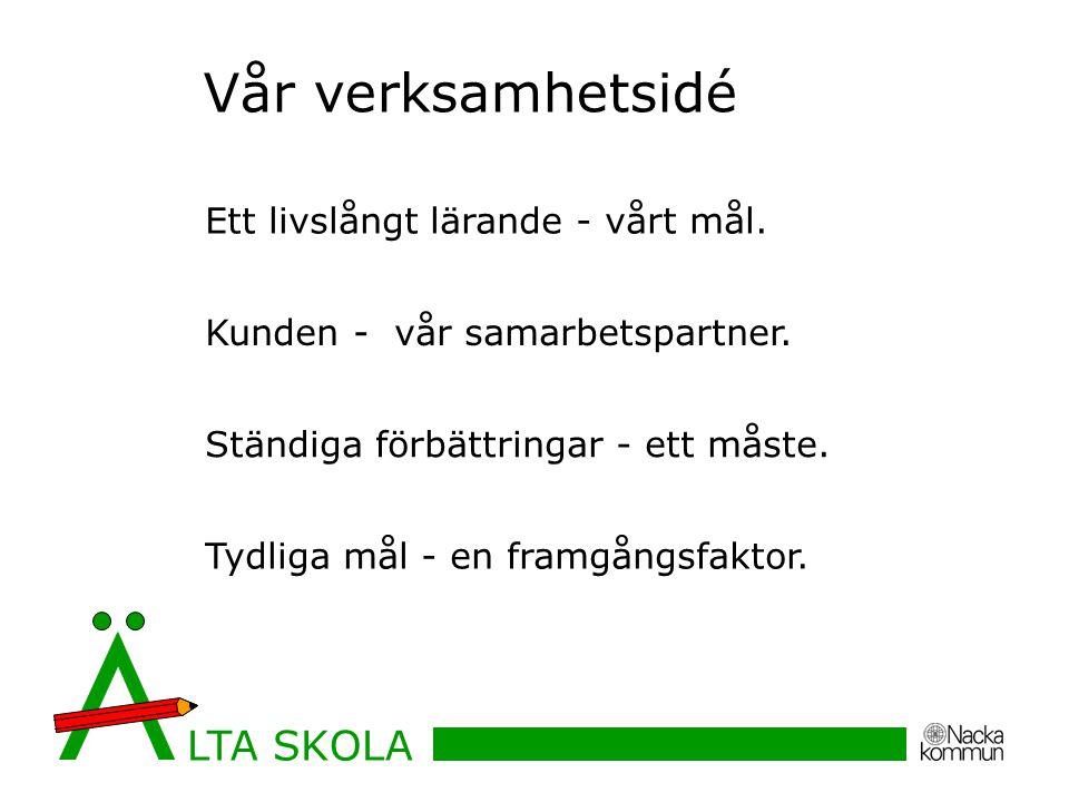 Vår verksamhetsidé LTA SKOLA Ett livslångt lärande - vårt mål.