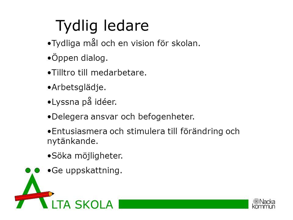 Tydlig ledare LTA SKOLA Tydliga mål och en vision för skolan.