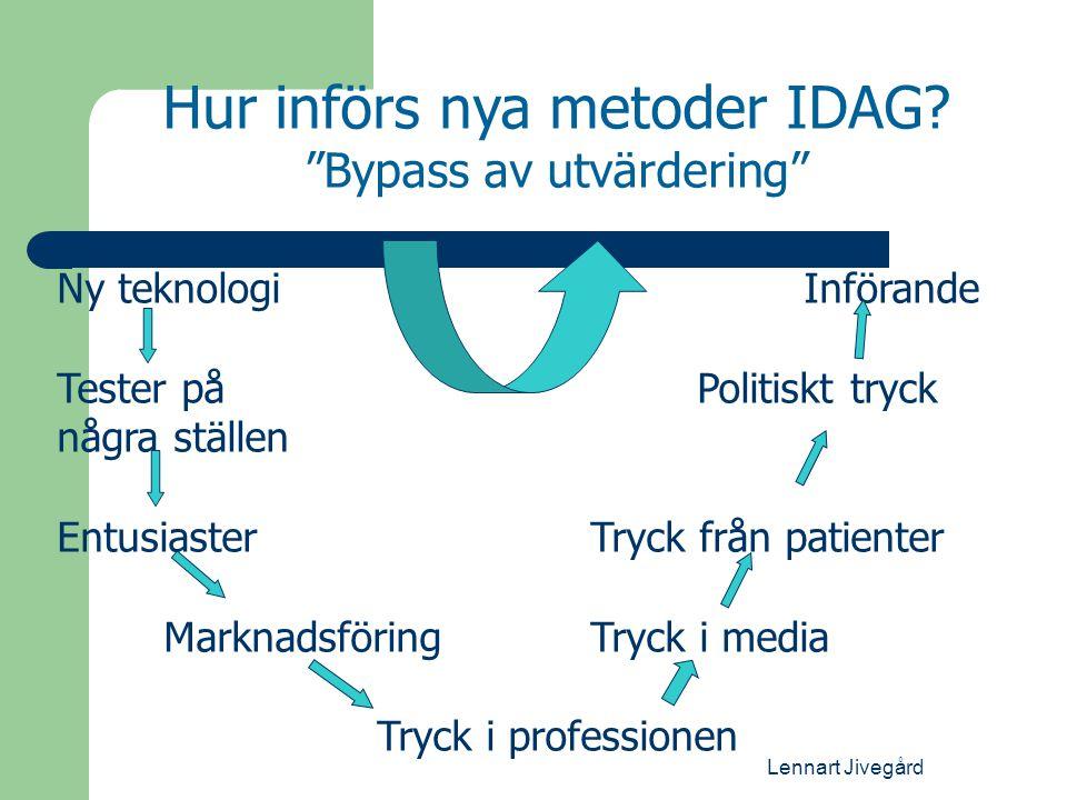 Hur införs nya metoder IDAG