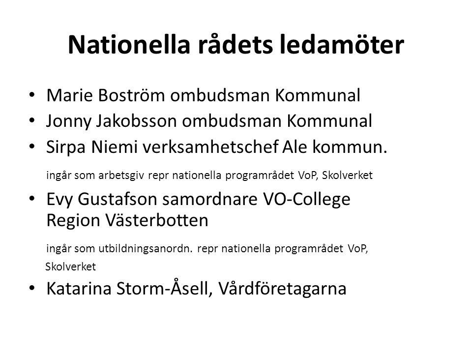 Nationella rådets ledamöter