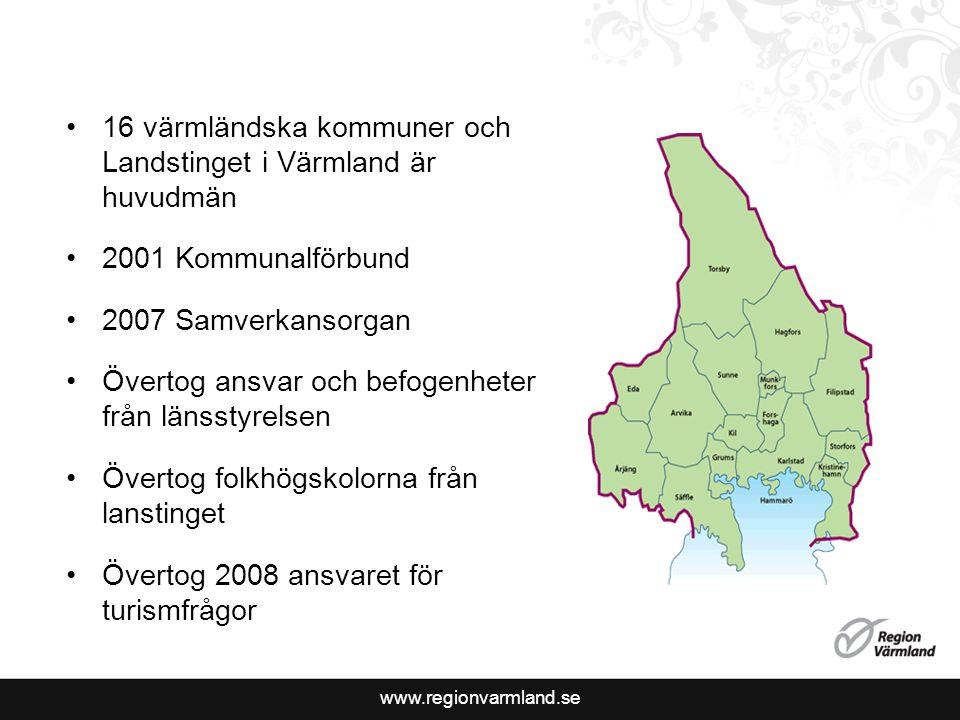 16 värmländska kommuner och Landstinget i Värmland är huvudmän