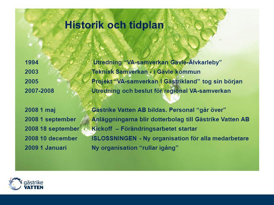 Historik och tidplan 1994 Utredning VA-samverkan Gävle-Älvkarleby