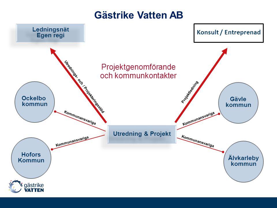 Gästrike Vatten AB Projektgenomförande och kommunkontakter