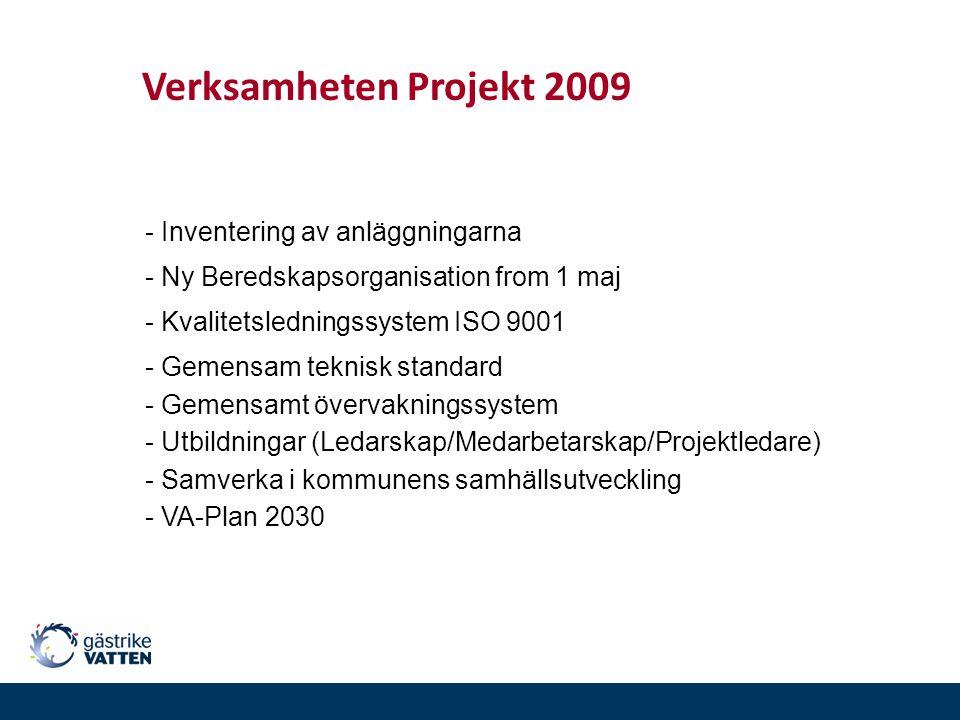 Verksamheten Projekt 2009 Inventering av anläggningarna