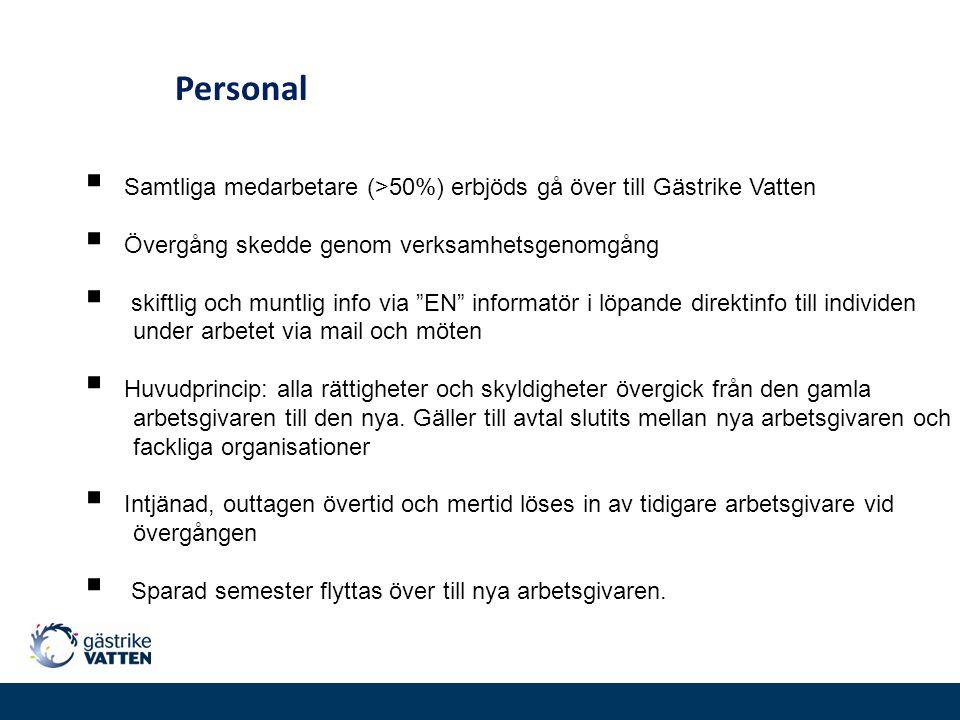 Personal Samtliga medarbetare (>50%) erbjöds gå över till Gästrike Vatten. Övergång skedde genom verksamhetsgenomgång.