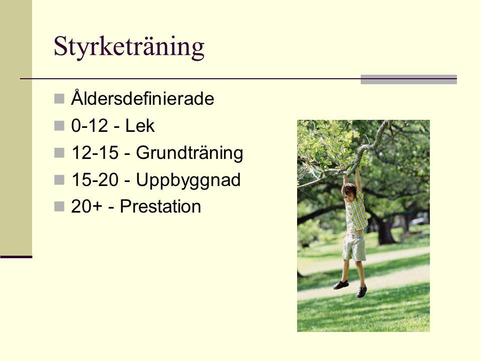 Styrketräning Åldersdefinierade 0-12 - Lek 12-15 - Grundträning