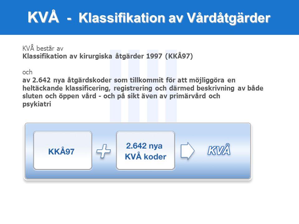 KVÅ - Klassifikation av Vårdåtgärder