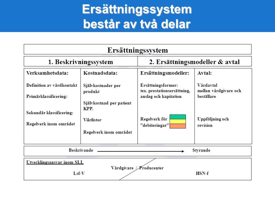 Ersättningssystem består av två delar