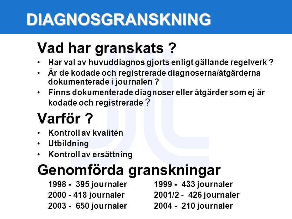 DIAGNOSGRANSKNING Vad har granskats Varför Genomförda granskningar