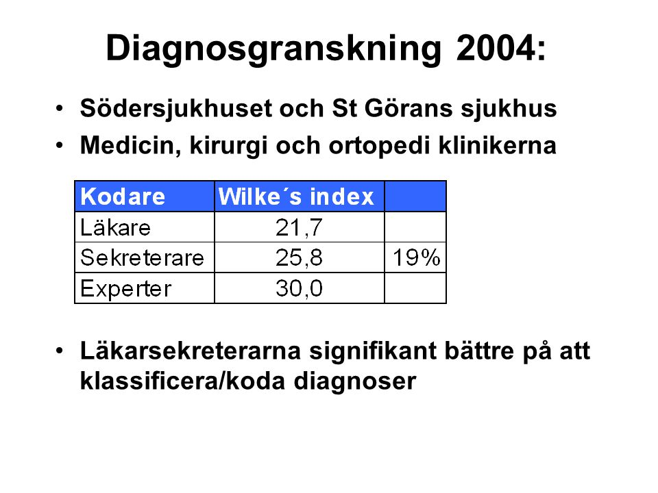 Diagnosgranskning 2004: Södersjukhuset och St Görans sjukhus