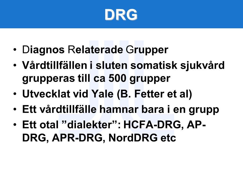 DRG Diagnos Relaterade Grupper