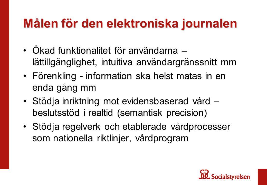 Målen för den elektroniska journalen