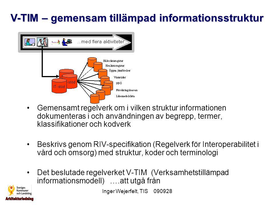V-TIM – gemensam tillämpad informationsstruktur