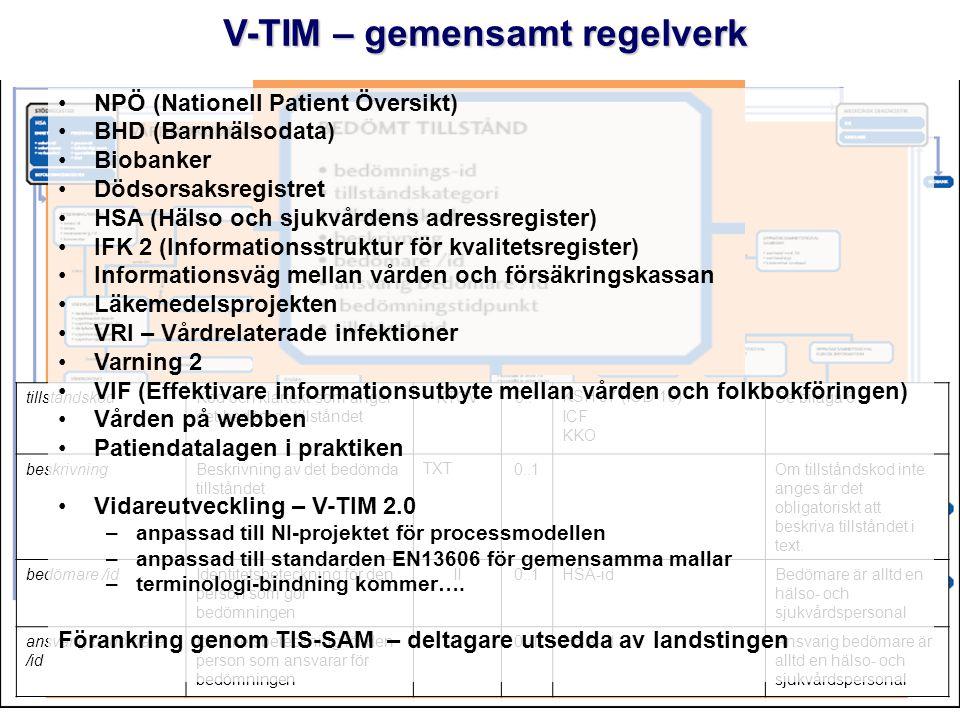 V-TIM – gemensamt regelverk