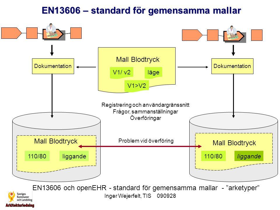 EN13606 – standard för gemensamma mallar