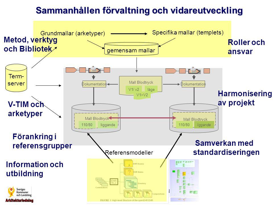 Sammanhållen förvaltning och vidareutveckling