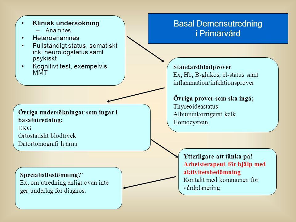 Basal Demensutredning i Primärvård